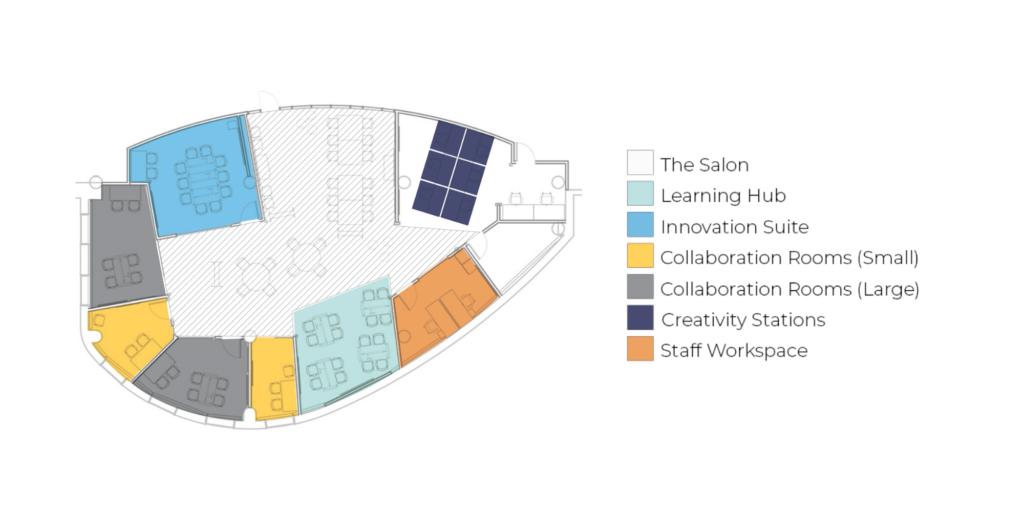 Floor plan of Studio X.